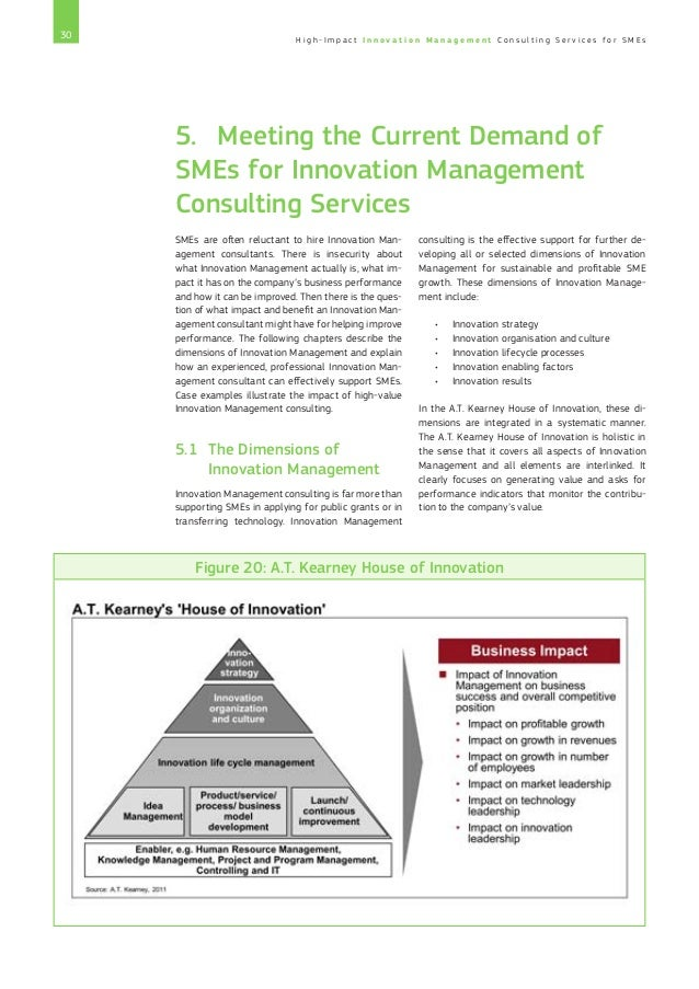 Management Consulting Services : Imp³rove high impact innovation management consulting