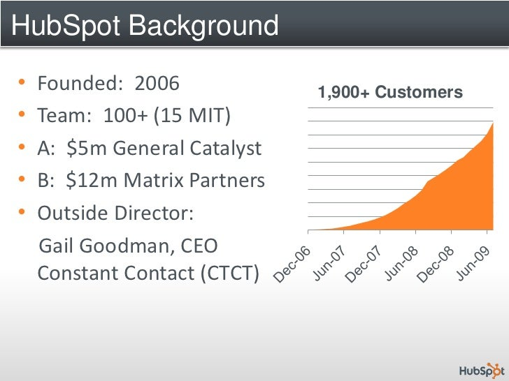 How To Improve Your Marketing Conversion Using HubSpot Analytics Slide 2