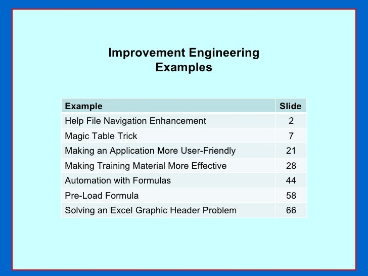 Improvement Engineering Examples Example Slide Help File Navigation Enhancement 2 Magic Table Trick 7 Making an Applicatio...