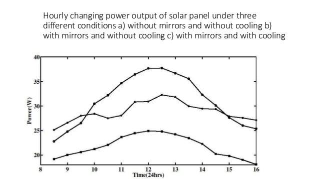 Improvement In Solar Panel Efficiency Using Solar Concentation