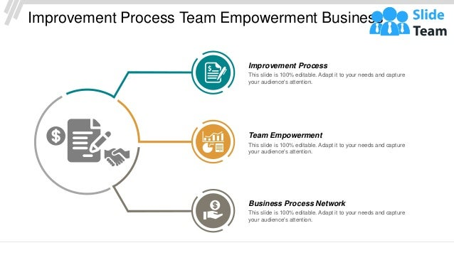 Improvement Process Team Empowerment Business This slide is 100% editable. Adapt it to your needs and capture your audienc...