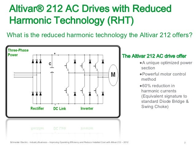 improve operating efficiency and reduce installed cost with altivar 212 ac drives 2 638?cb=1351752591 improve operating efficiency and reduce installed cost with altivar™ altivar 61 control wiring diagram at metegol.co