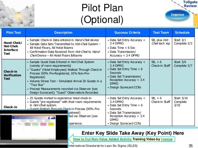 Improve Phase Lean Six Sigma Tollgate Template