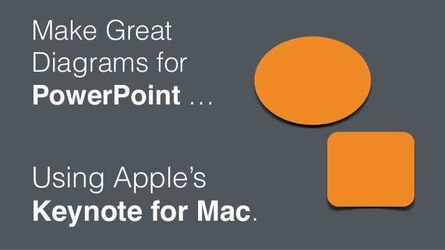 Make great powerpoint diagrams fast using keynote for mac make great diagrams for powerpoint using apples keynote for mac ccuart Choice Image