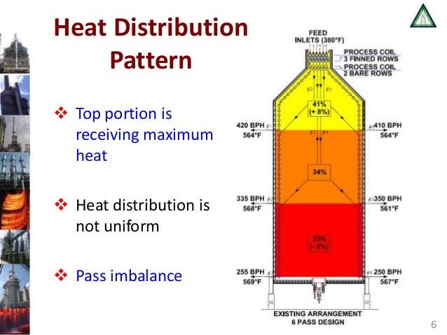 Improve Shale Oil Crude Heater Performance Summary Slideshare
