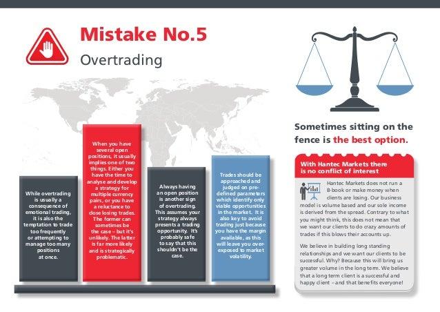 Forex trading skills