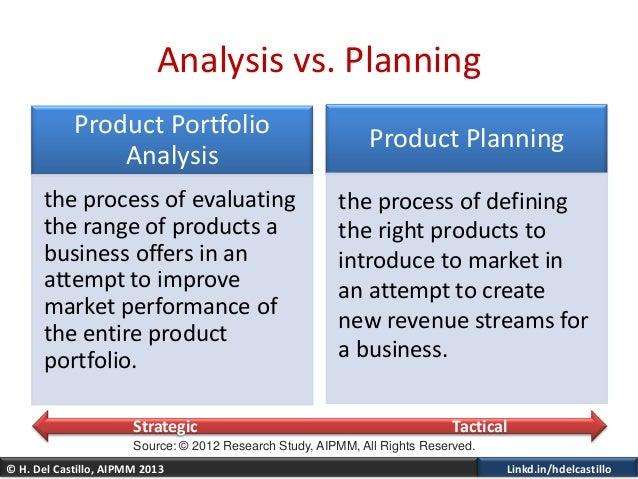 © H. Del Castillo, AIPMM 2013 Linkd.in/hdelcastilloAnalysis vs. PlanningProduct PortfolioAnalysisthe process of evaluating...
