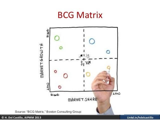 "© H. Del Castillo, AIPMM 2013 Linkd.in/hdelcastilloBCG MatrixSource: ""BCG Matrix,"" Boston Consulting Group"