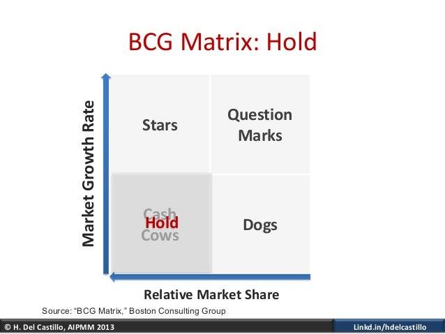 © H. Del Castillo, AIPMM 2013 Linkd.in/hdelcastilloStarsQuestionMarksCashCowsDogsBCG Matrix: HoldRelative Market ShareMark...