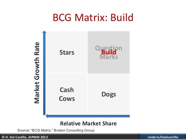 © H. Del Castillo, AIPMM 2013 Linkd.in/hdelcastilloStarsQuestionMarksCashCowsDogsBCG Matrix: BuildRelative Market ShareMar...