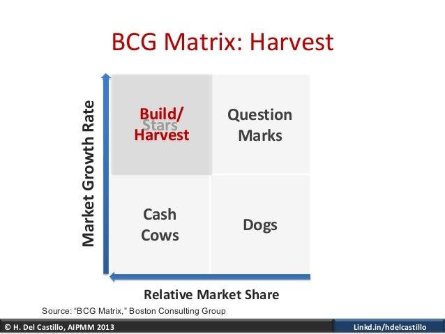 © H. Del Castillo, AIPMM 2013 Linkd.in/hdelcastilloStarsQuestionMarksCashCowsDogsBCG Matrix: HarvestRelative Market ShareM...