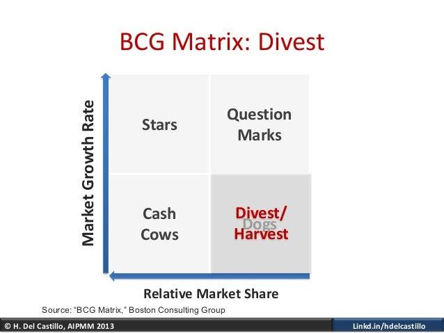 © H. Del Castillo, AIPMM 2013 Linkd.in/hdelcastilloStarsQuestionMarksCashCowsDogsBCG Matrix: DivestRelative Market ShareMa...