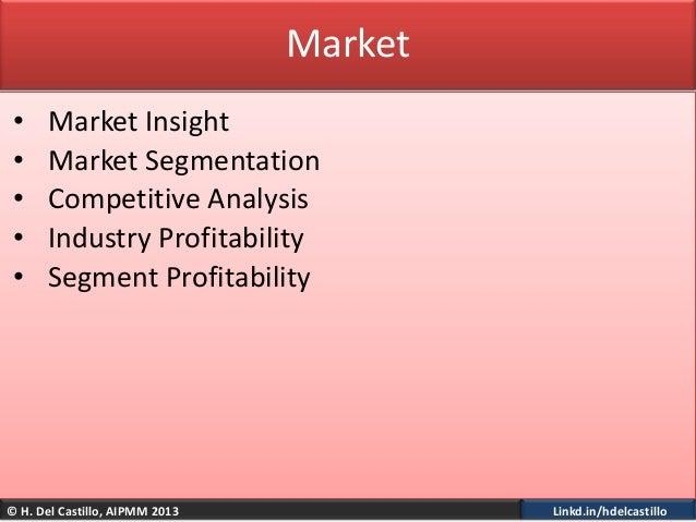© H. Del Castillo, AIPMM 2013 Linkd.in/hdelcastilloMarket• Market Insight• Market Segmentation• Competitive Analysis• Indu...