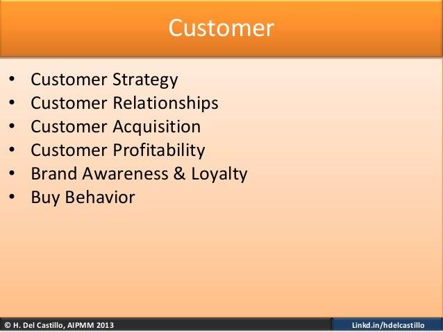 © H. Del Castillo, AIPMM 2013 Linkd.in/hdelcastilloCustomer• Customer Strategy• Customer Relationships• Customer Acquisiti...