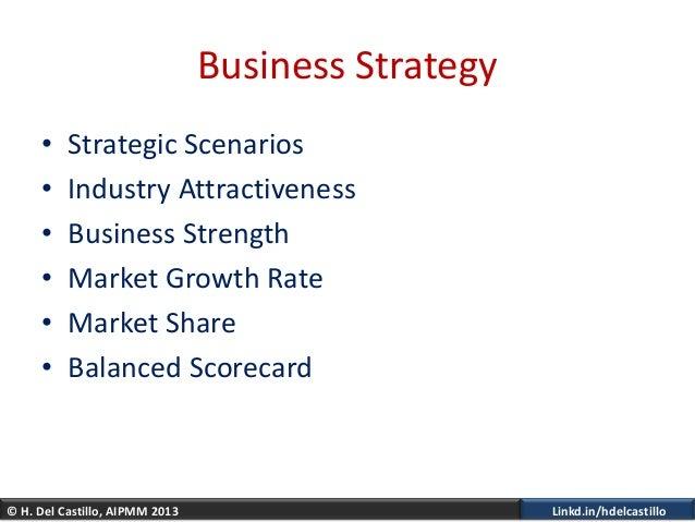 © H. Del Castillo, AIPMM 2013 Linkd.in/hdelcastilloBusiness Strategy• Strategic Scenarios• Industry Attractiveness• Busine...