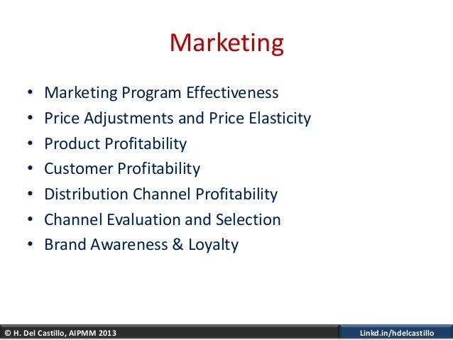 © H. Del Castillo, AIPMM 2013 Linkd.in/hdelcastilloMarketing• Marketing Program Effectiveness• Price Adjustments and Price...
