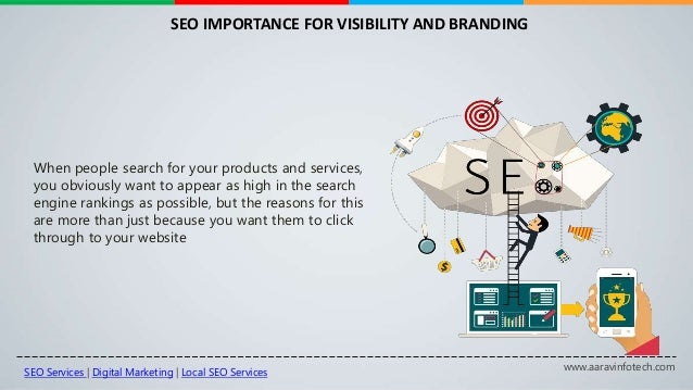 www.aaravinfotech.com SEO IMPORTANCE FOR VISIBILITY AND BRANDING When people search for your products and services, you ob...