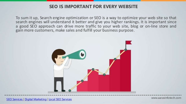 www.aaravinfotech.com SEO IS IMPORTANT FOR EVERY WEBSITE To sum it up, Search engine optimization or SEO is a way to optim...