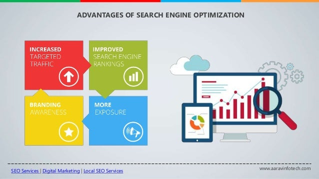www.aaravinfotech.com ADVANTAGES OF SEARCH ENGINE OPTIMIZATION SEO Services | Digital Marketing | Local SEO Services