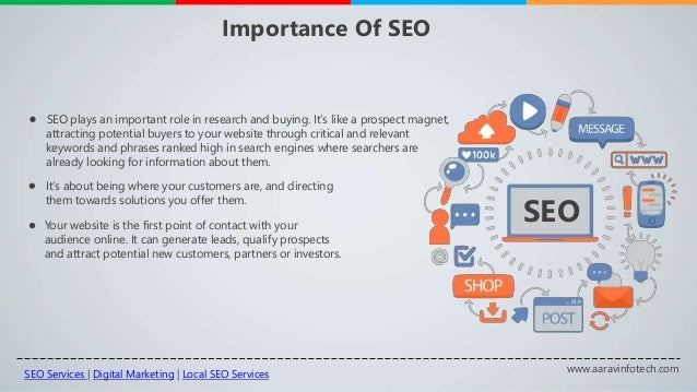 www.aaravinfotech.com Importance Of SEO SEO plays an important role in research and buying. It's like a prospect magnet, a...