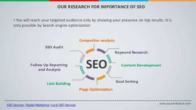 www.aaravinfotech.com • You will reach your targeted audience only by showing your presence on top results. It is only pos...
