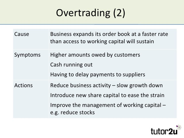 overtrading finance and capital Overtrading means operating a business with insufficient long term capital it can  arise  8 hubpages» business and employment» business & corporate  finance  it is very important to manage working capital efficiently.