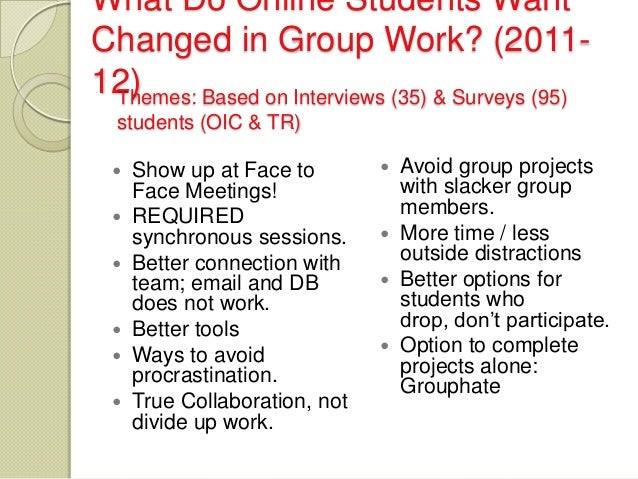 Collaborative work skills rubric for group