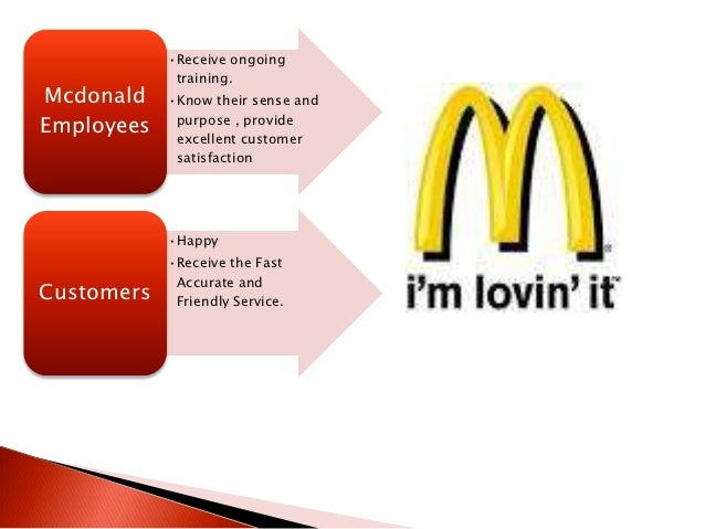 McDonald's - Statistics & Facts