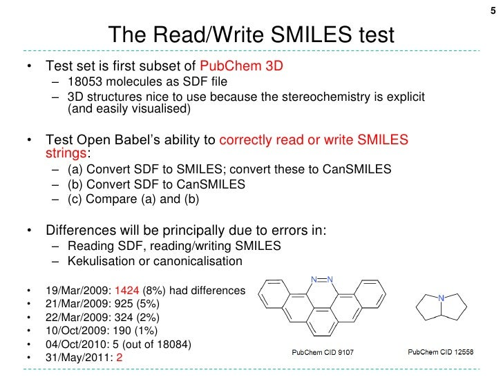 The Read/Write SMILES test<br />Test set is first subset of PubChem 3D<br />18053 molecules as SDF file<br />3D structures...