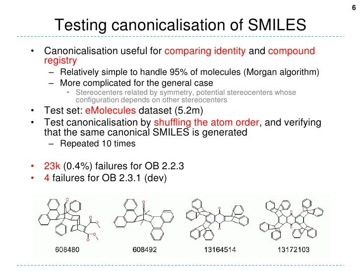 Testing canonicalisation of SMILES<br />Canonicalisation useful for comparing identity and compound registry<br />Relative...