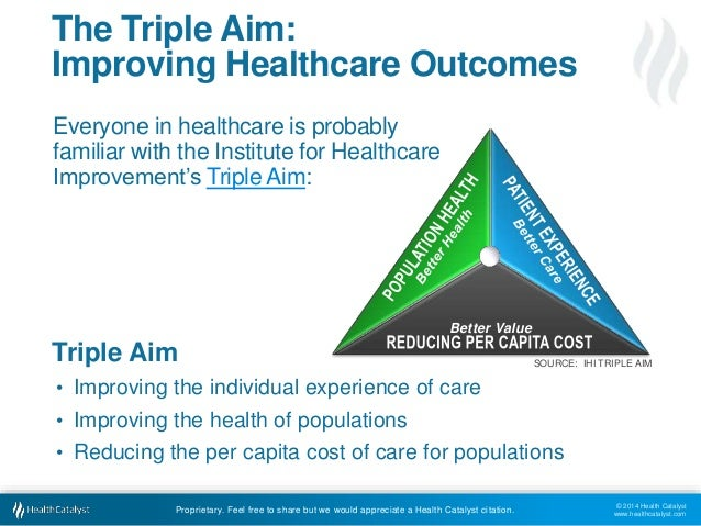 Improving Healthcare Outcomes: Keep the Triple Aim in Mind