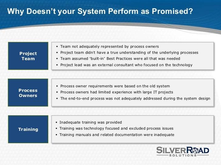 Salbei Payroll System Anforderungen