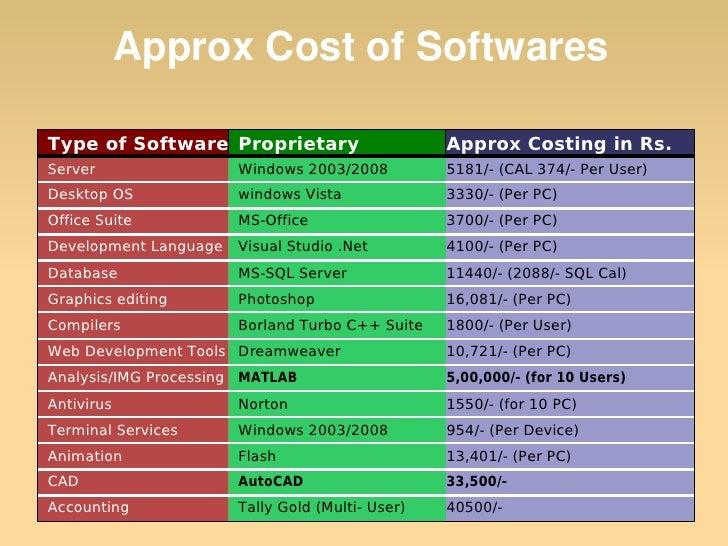 micros 3700 sql database access manual