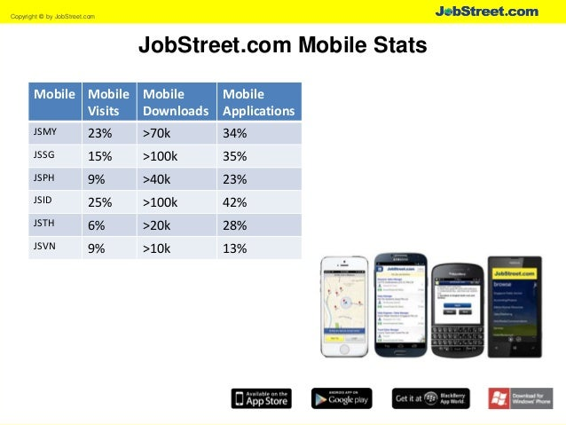 Improving lives through better careers jobstreet 18 stopboris Choice Image