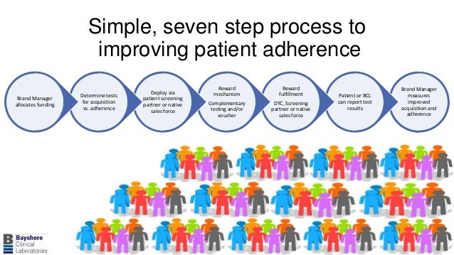 improving adherence to antipsychotic medications to patients Improving antipsychotic adherence in schizophrenia using cognitive behavioral therapy: expert interview with peter j weiden, md.