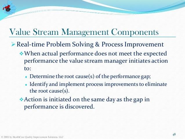 Improving patient flow value stream management