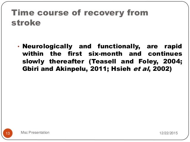 IMPROVING RECOVERY AFTER A STROKE: EVIDENCES FOR