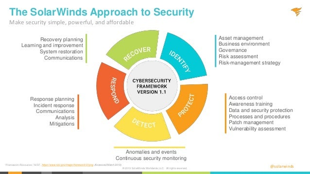 Government Webinar: Improving Security Compliance with IT