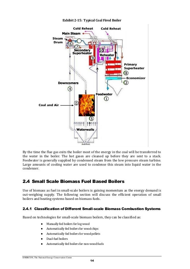 Improving steam boiler operating efficiency