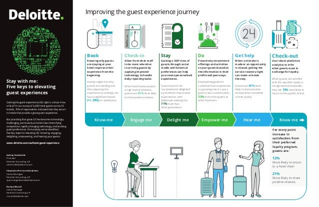 Stay with me: Five keys to elevating guest experiences Getting the guest experience (GX) right is critical. How critical? ...