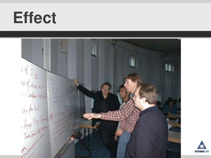 Changes     260M€          EU       9M€                   7M€          Projects                   5M€          2005       ...