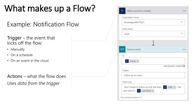 Improving your productivity using Microsoft Flow and PowerApps in Off…