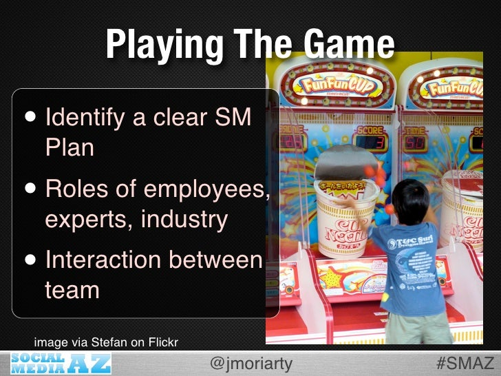 Playing The Game • Identify a clear SM   Plan • Roles of employees,   experts, industry • Interaction between   team  imag...