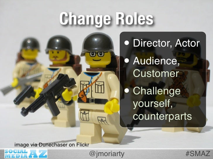 Change Roles                           • Director, Actor                           • Audience,                            ...