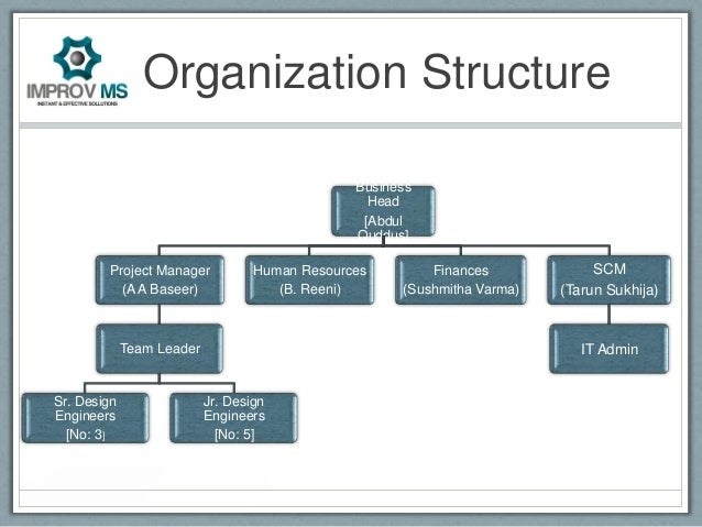 Mechanical Engineering Org Chart : Improv ms mechanical department