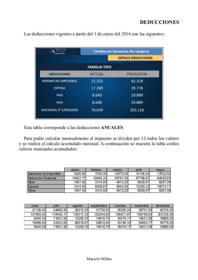 Calcular Impuesto A Ganancias 2016   tabla del impuesto a