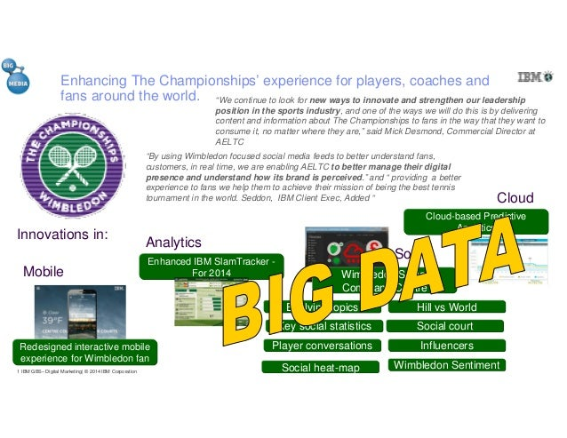 1 IBM GBS– Digital Marketing  © 2014 IBM Corporation Enhancing The Championships' experience for players, coaches and fans...