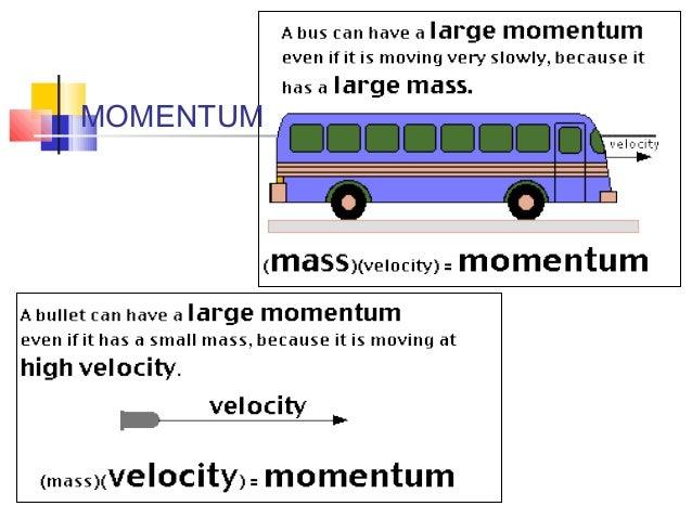 Impulse and momentum(physics)
