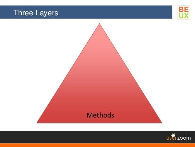 Three Layers Methods