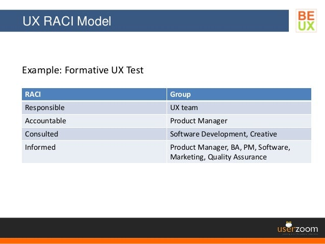 UX RACI Model RACI Group Responsible UX team Accountable Product Manager Consulted Software Development, Creative Informed...